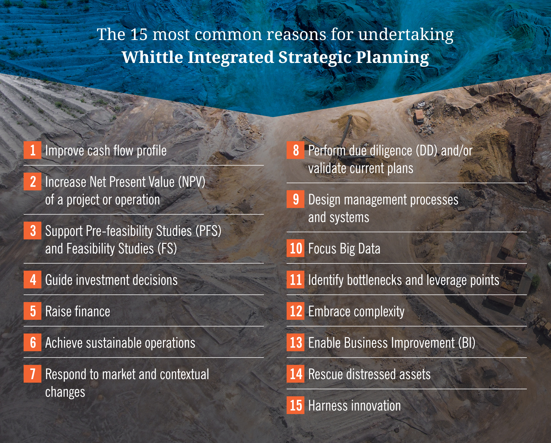15 objectives mining businesses have when engaging Whittle Consulting for mine optimisation